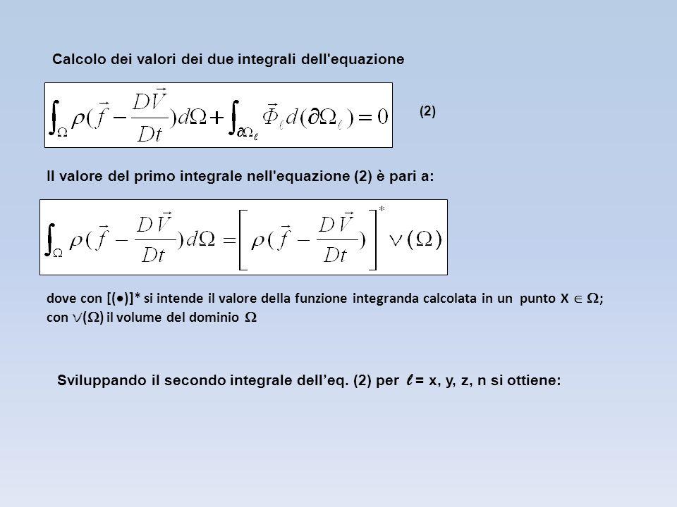 Calcolo dei valori dei due integrali dell equazione