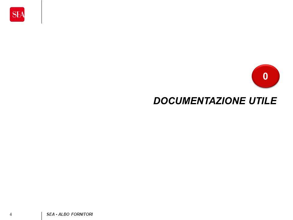 DOCUMENTAZIONE UTILE Esempio di slide solo testo (breve)