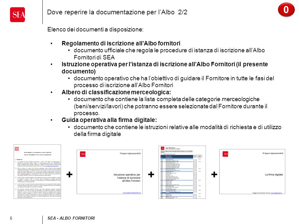 Dove reperire la documentazione per l'Albo 2/2