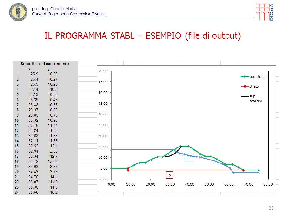 IL PROGRAMMA STABL – ESEMPIO (file di output)