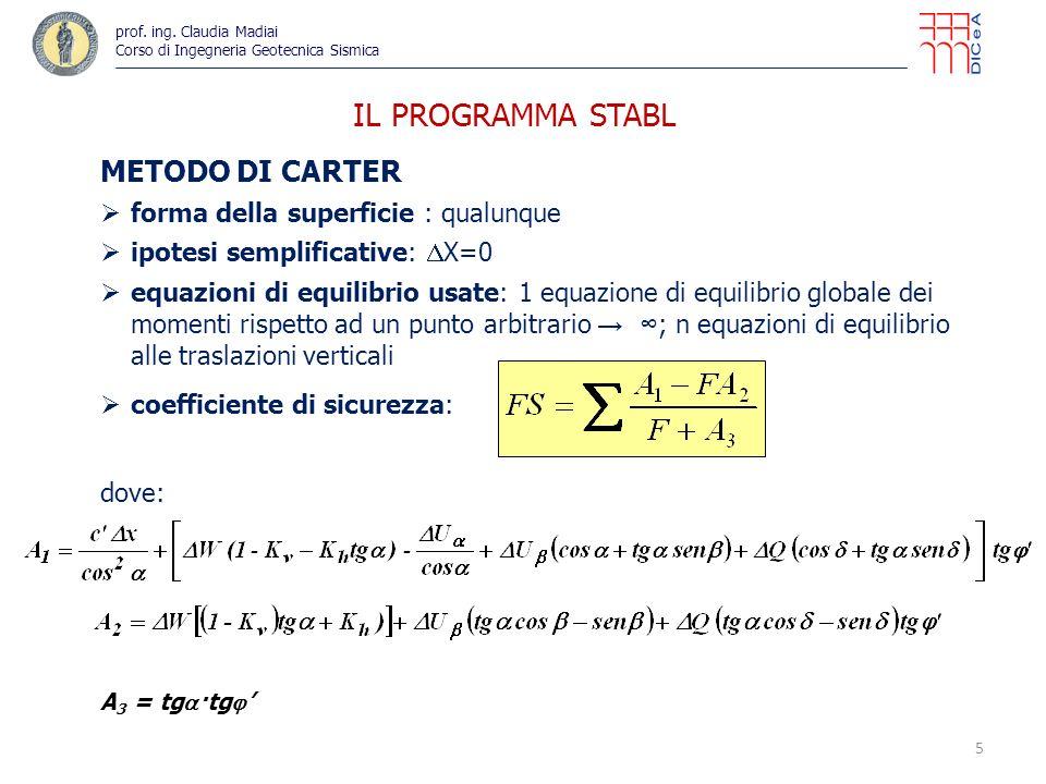IL PROGRAMMA STABL METODO DI CARTER forma della superficie : qualunque