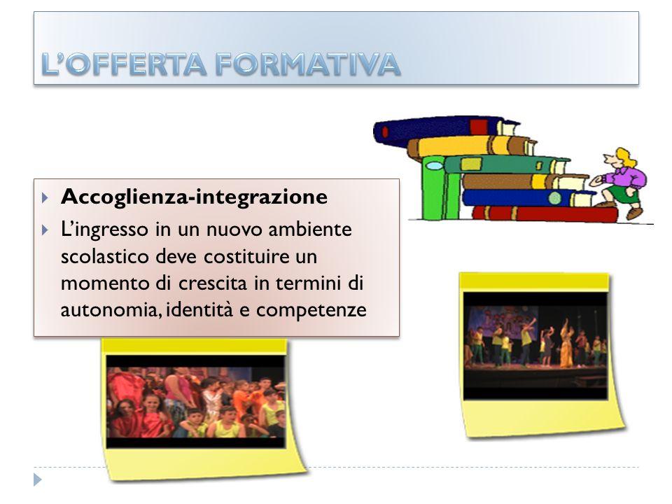 L'OFFERTA FORMATIVA Accoglienza-integrazione