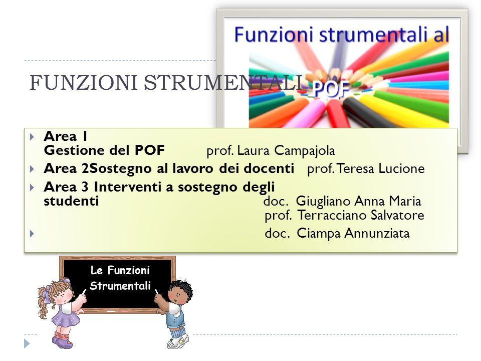 FUNZIONI STRUMENTALI Area 1 Gestione del POF prof. Laura Campajola