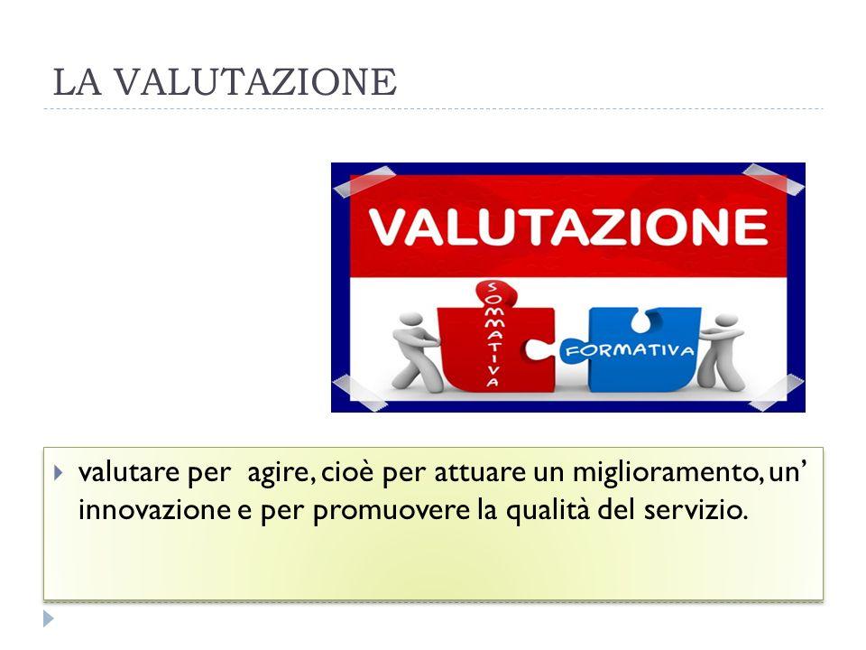 LA VALUTAZIONE valutare per agire, cioè per attuare un miglioramento, un' innovazione e per promuovere la qualità del servizio.