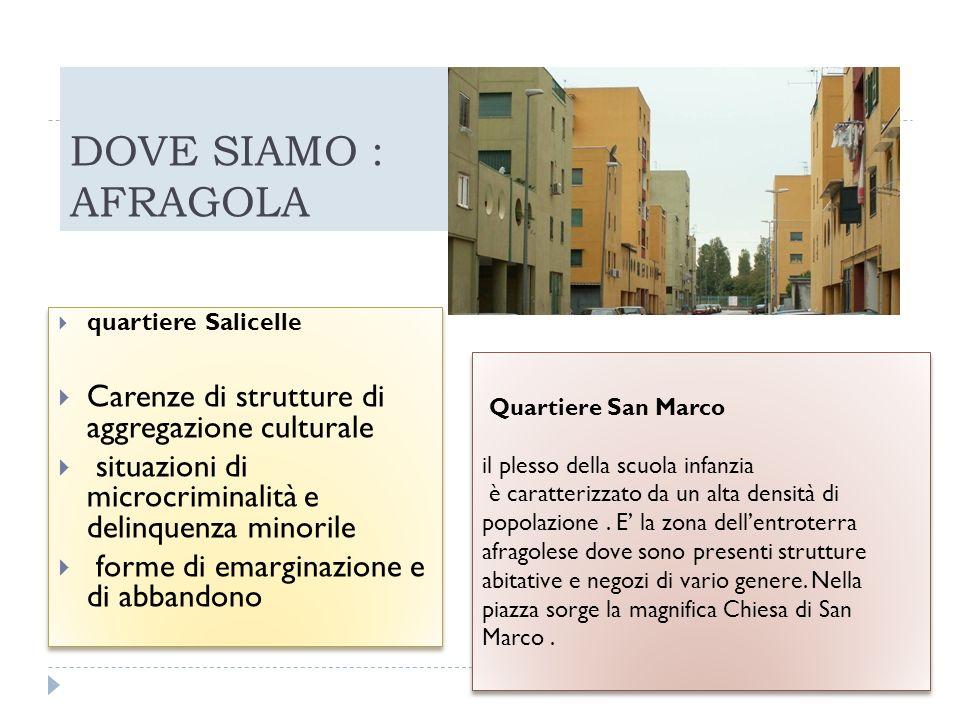 DOVE SIAMO : AFRAGOLA Carenze di strutture di aggregazione culturale