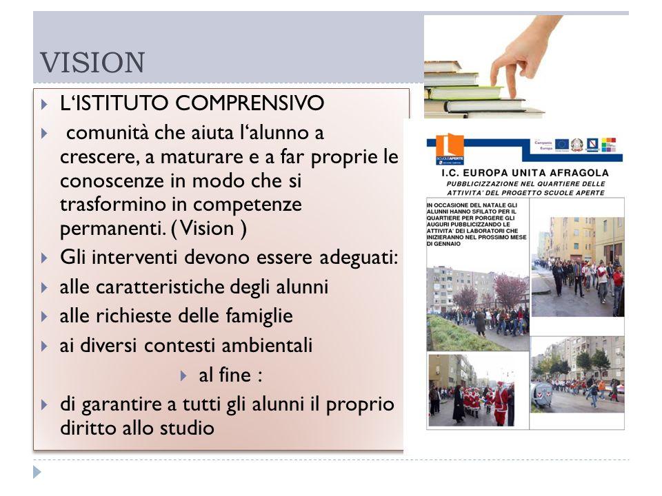VISION L'ISTITUTO COMPRENSIVO