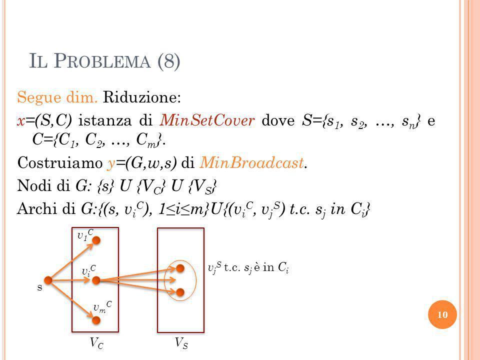 Il Problema (8)