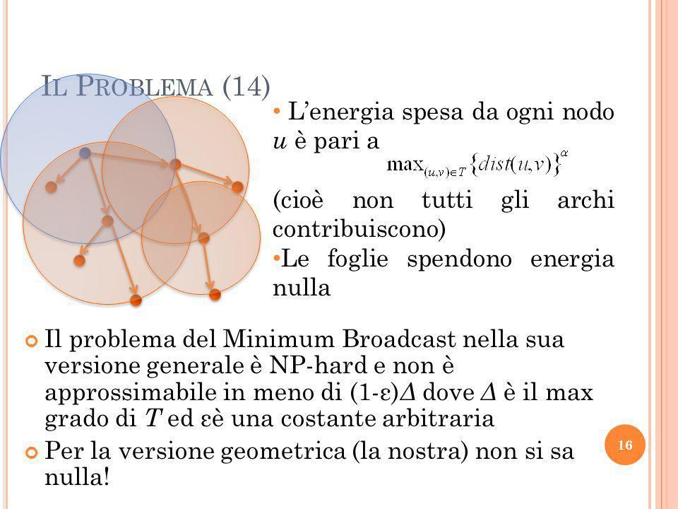 Il Problema (14) L'energia spesa da ogni nodo u è pari a