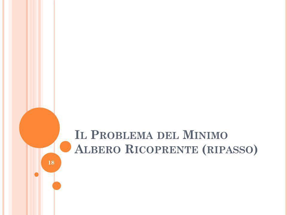 Il Problema del Minimo Albero Ricoprente (ripasso)