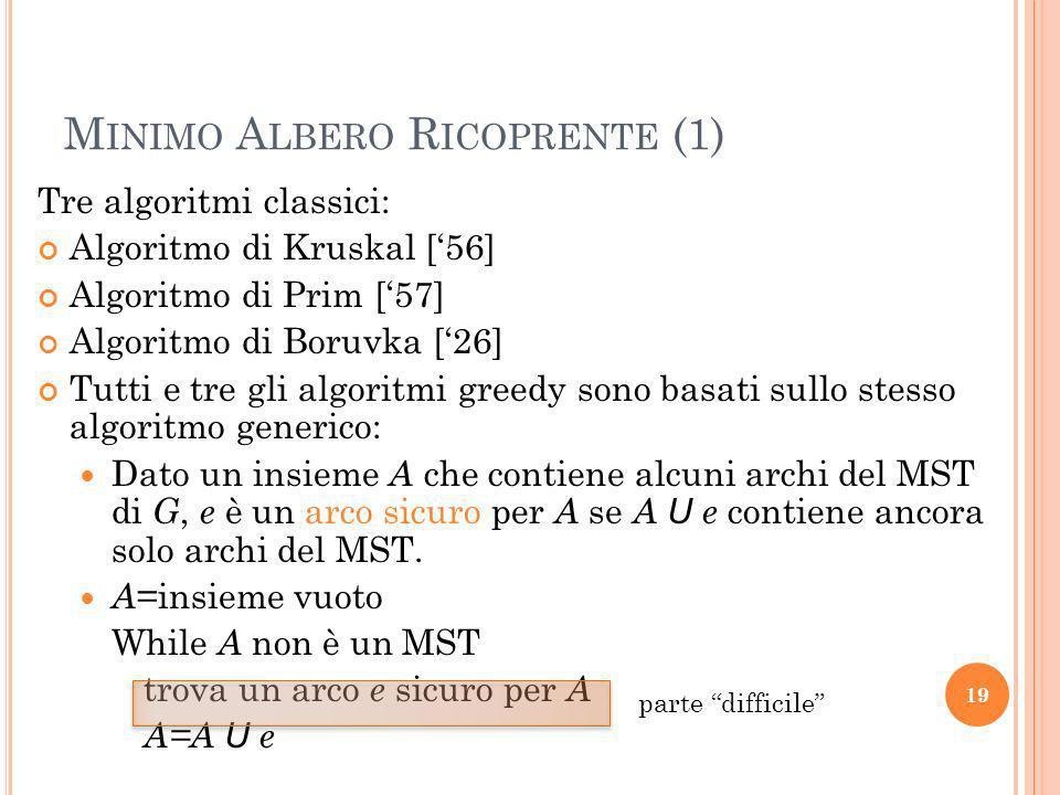 Minimo Albero Ricoprente (1)