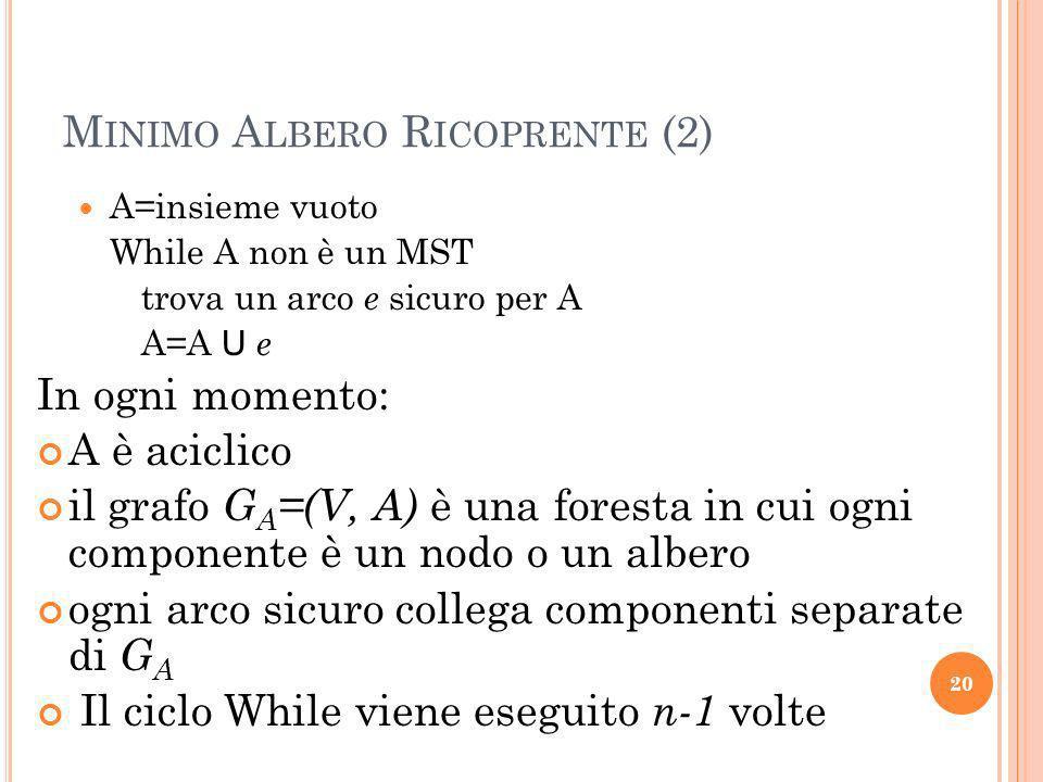 Minimo Albero Ricoprente (2)