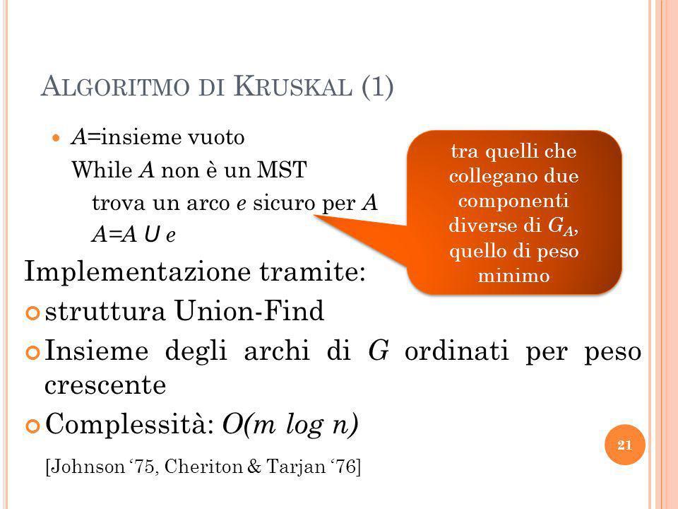 Algoritmo di Kruskal (1)