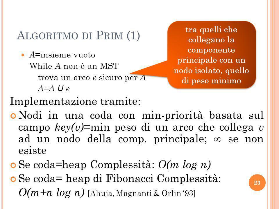Algoritmo di Prim (1) Implementazione tramite: