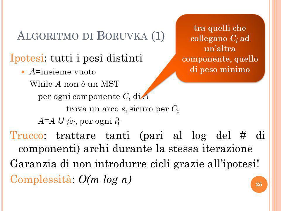 Algoritmo di Boruvka (1)