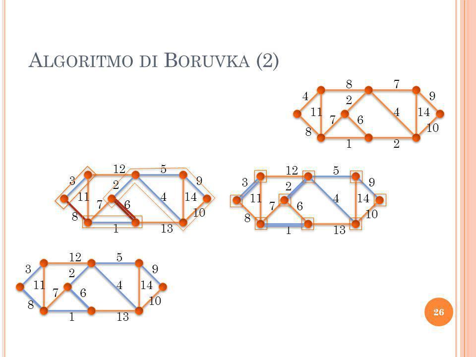 Algoritmo di Boruvka (2)