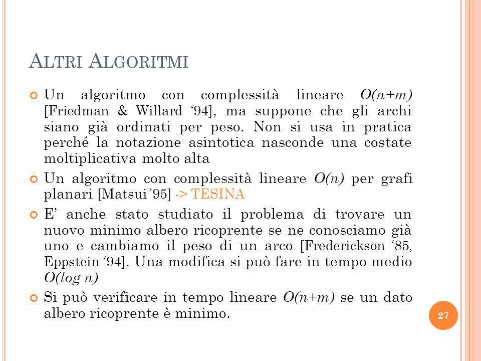 Altri Algoritmi