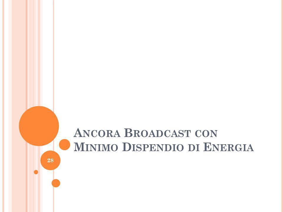 Ancora Broadcast con Minimo Dispendio di Energia