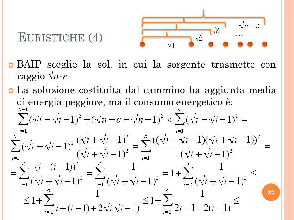 Euristiche (4) √1. √2. √3. … BAIP sceglie la sol. in cui la sorgente trasmette con raggio √n-ε.