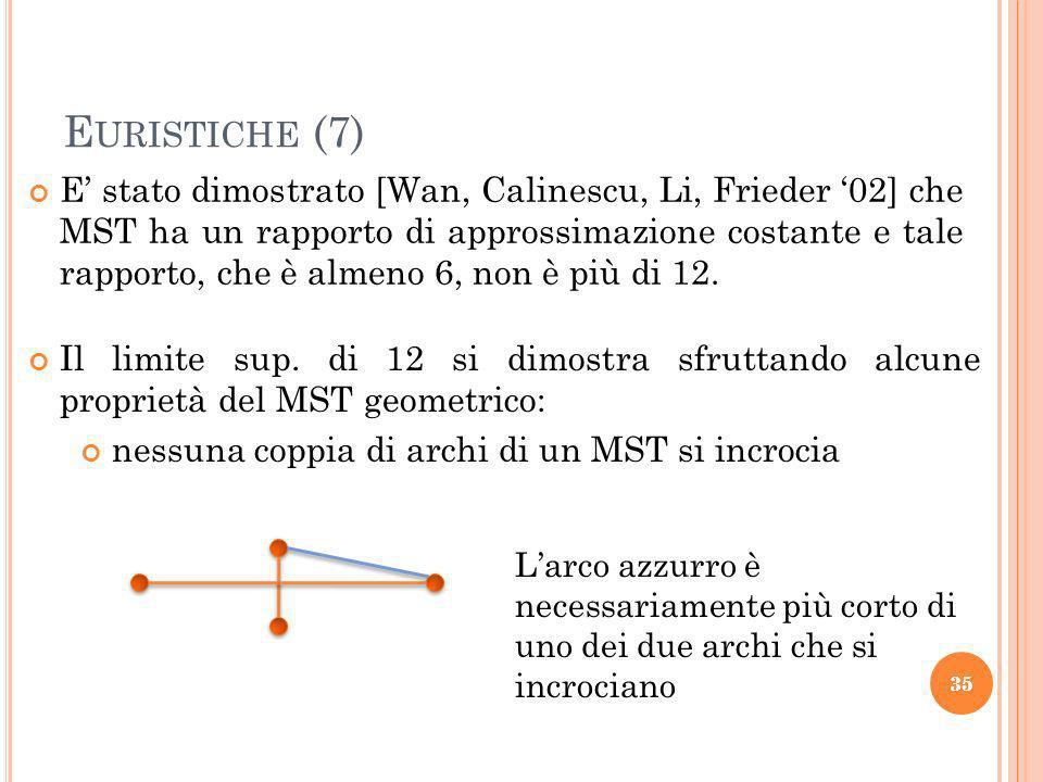 Euristiche (7)