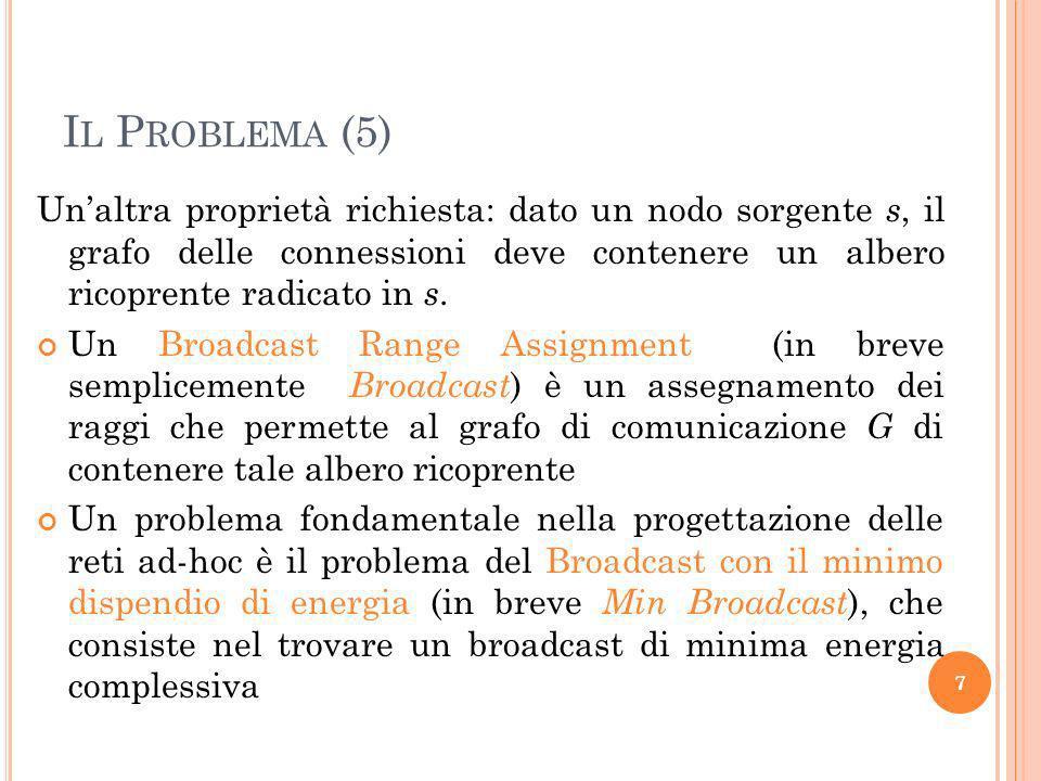 Il Problema (5)