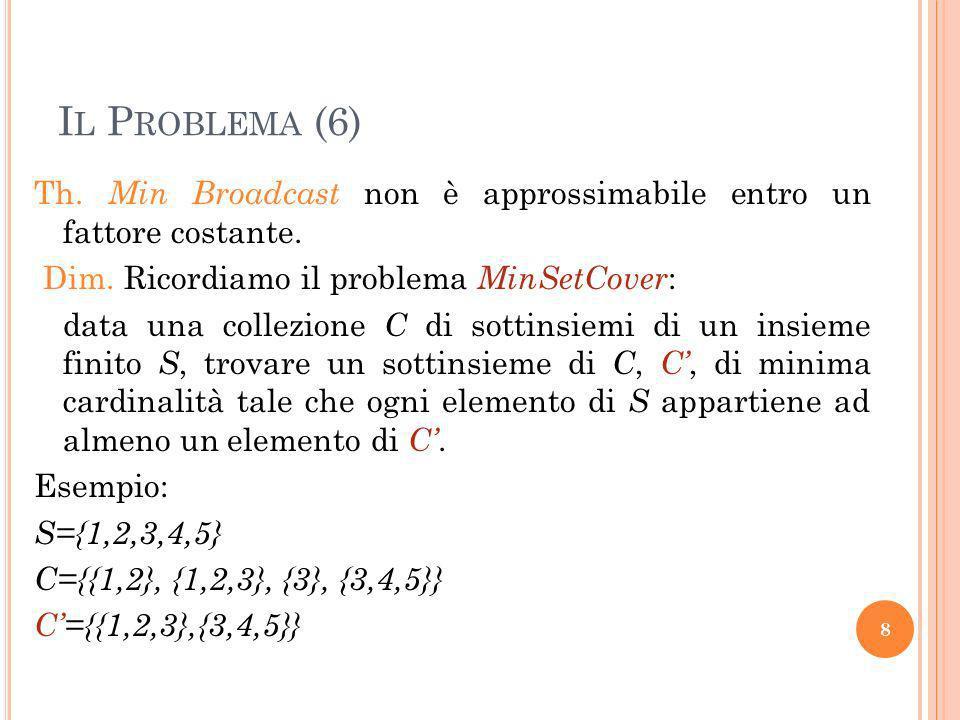 Il Problema (6)