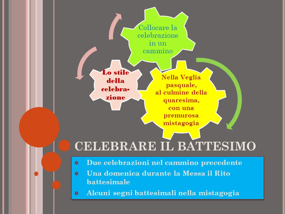 CELEBRARE IL BATTESIMO