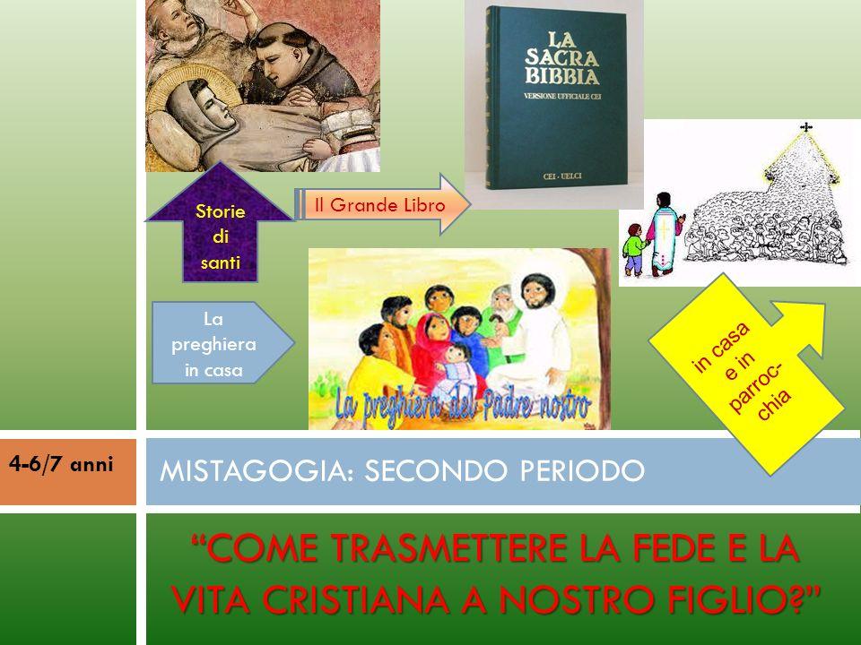 MISTAGOGIA: SECONDO PERIODO