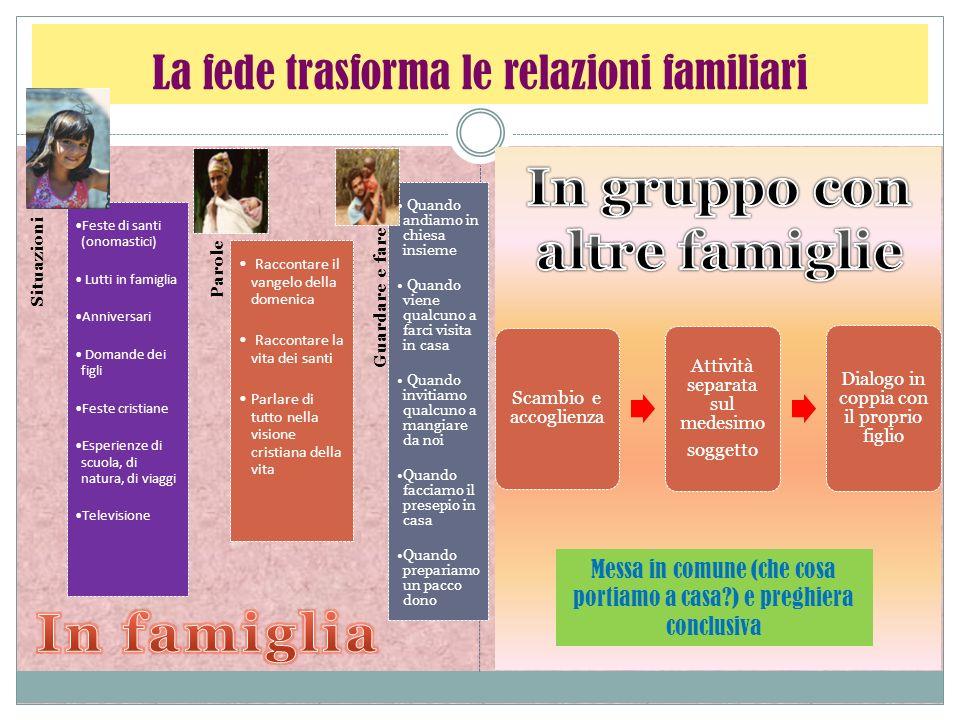 La fede trasforma le relazioni familiari