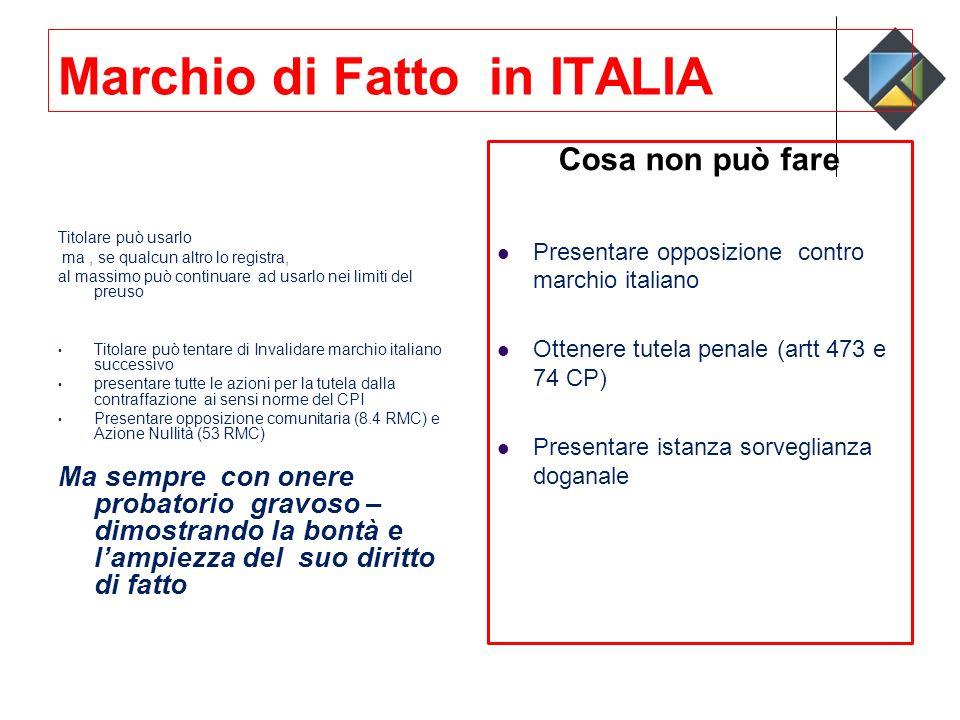 Marchio di Fatto in ITALIA