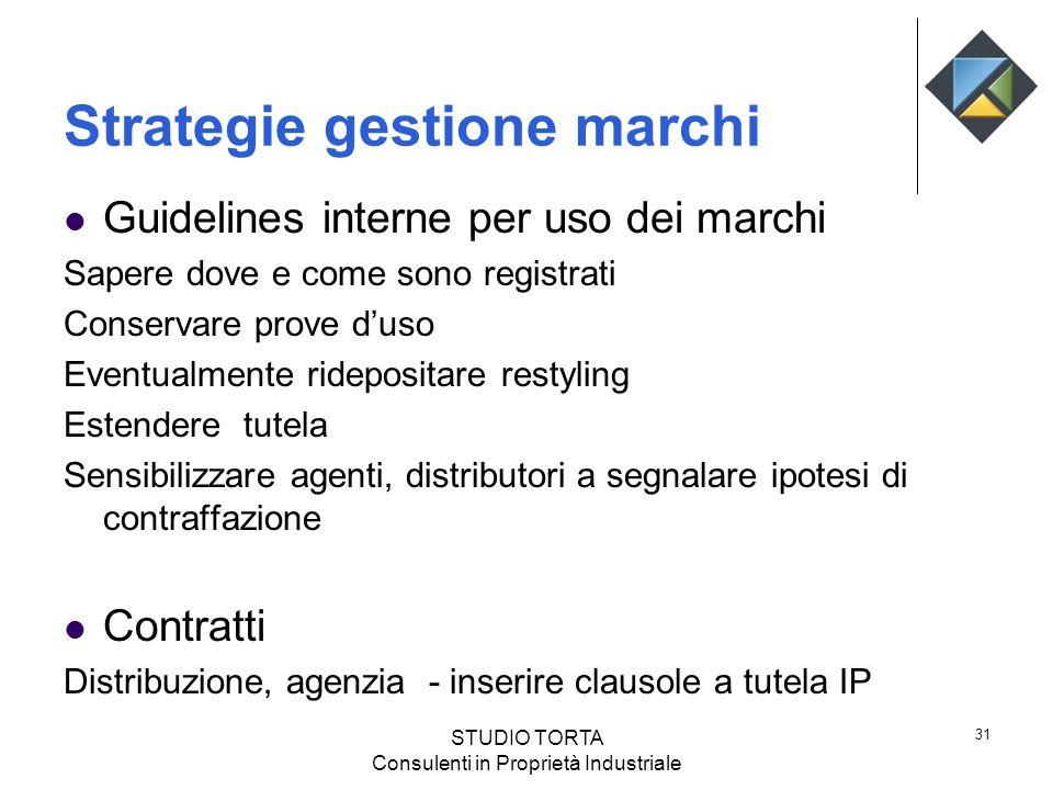 Strategie gestione marchi
