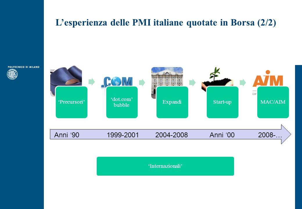 L'esperienza delle PMI italiane quotate in Borsa (2/2)