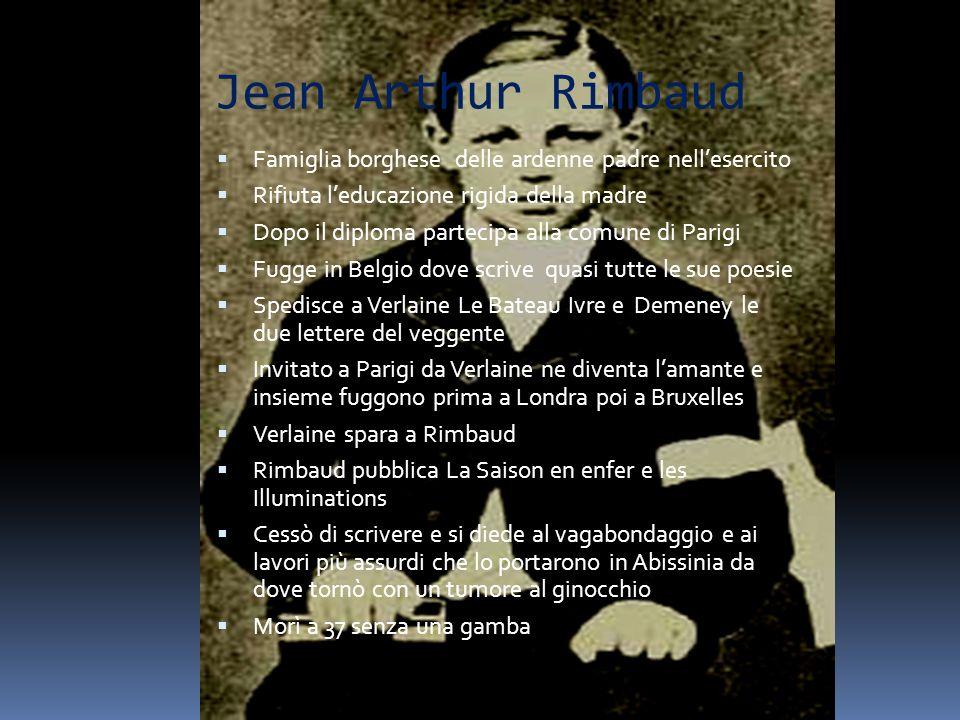Jean Arthur Rimbaud Famiglia borghese delle ardenne padre nell'esercito. Rifiuta l'educazione rigida della madre.
