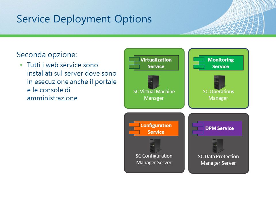 Service Deployment Options