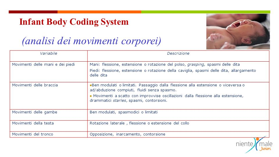 Infant Body Coding System (analisi dei movimenti corporei)
