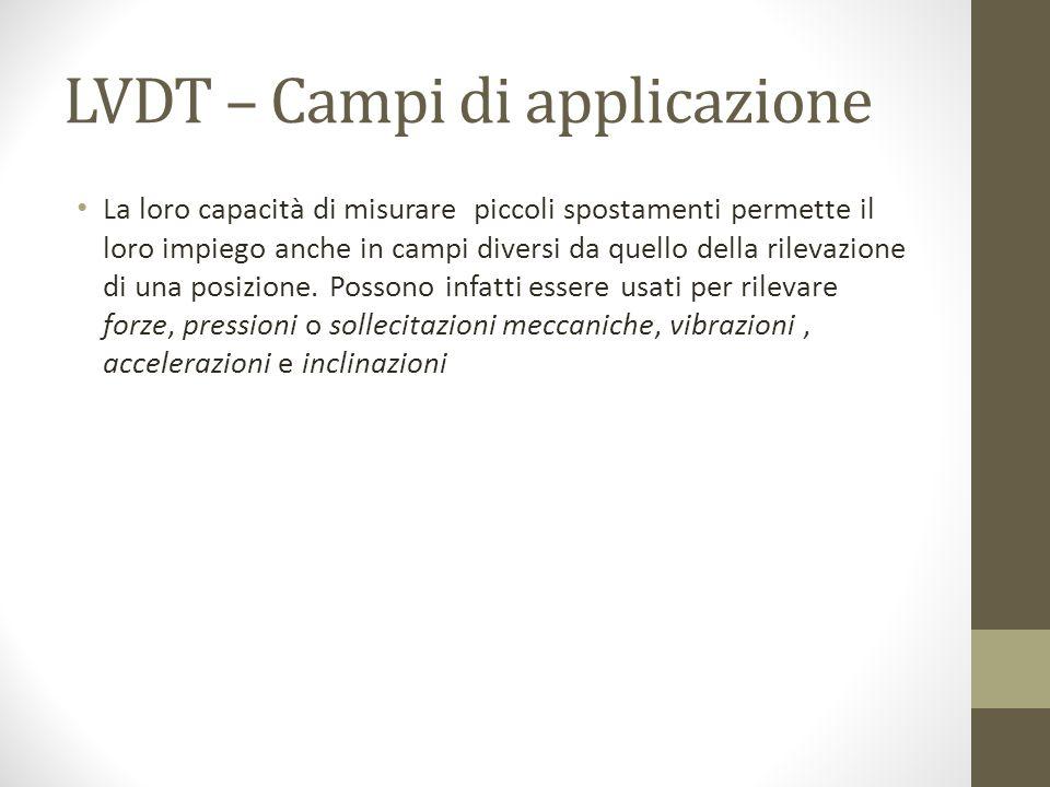 LVDT – Campi di applicazione