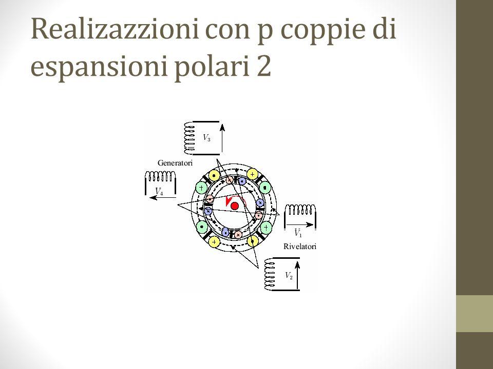 Realizazzioni con p coppie di espansioni polari 2