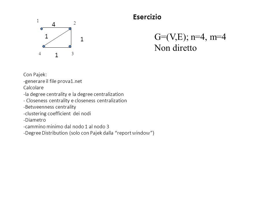 G=(V,E); n=4, m=4 Non diretto Esercizio 4 1 1 1 Con Pajek: