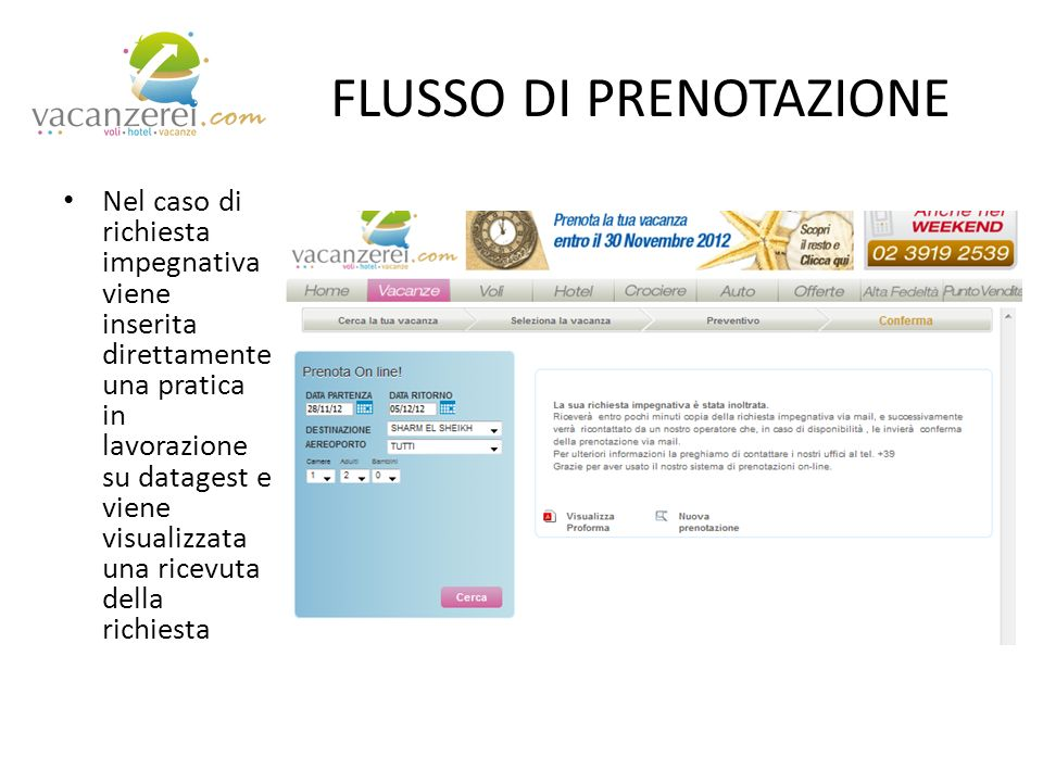 FLUSSO DI PRENOTAZIONE