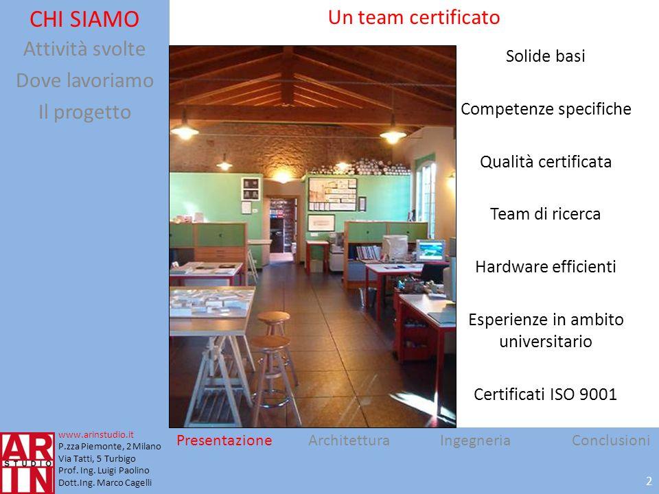 CHI SIAMO Un team certificato Attività svolte Dove lavoriamo