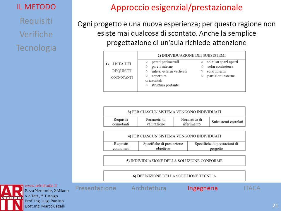 Approccio esigenzial/prestazionale