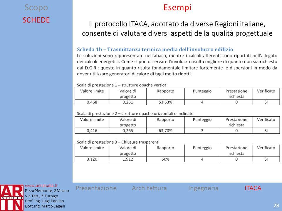 Scopo Esempi. SCHEDE. Il protocollo ITACA, adottato da diverse Regioni italiane, consente di valutare diversi aspetti della qualità progettuale.