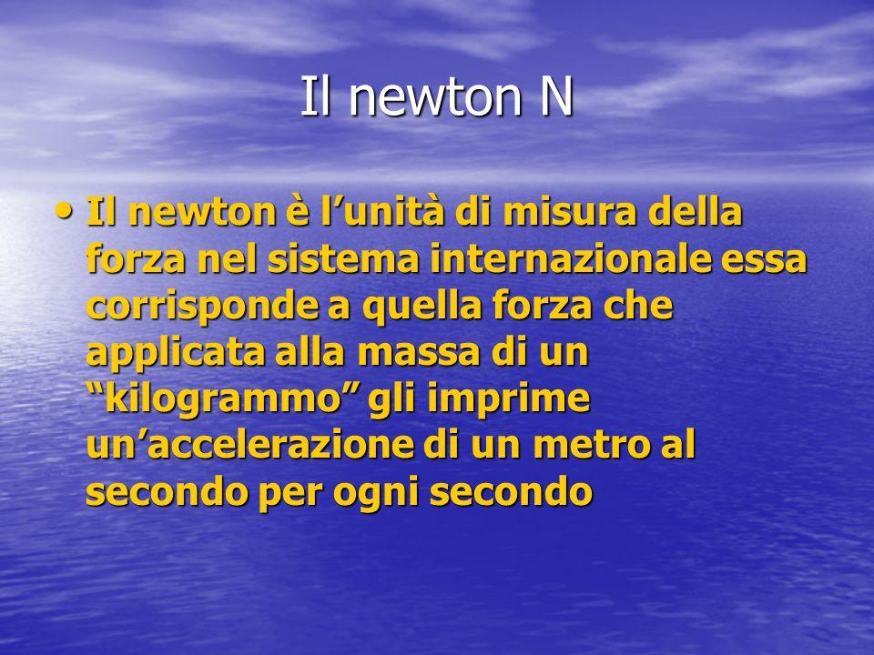 Il newton N