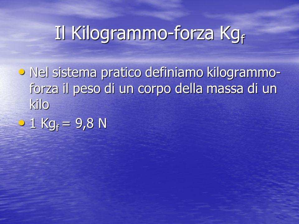 Il Kilogrammo-forza Kgf