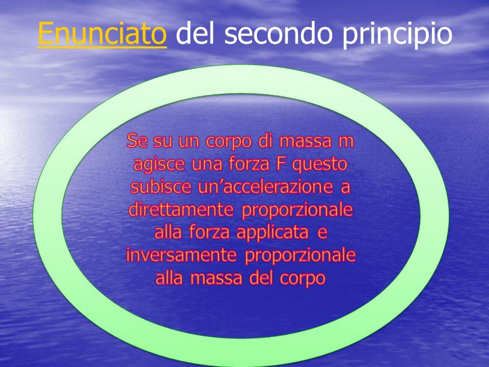 Enunciato del secondo principio