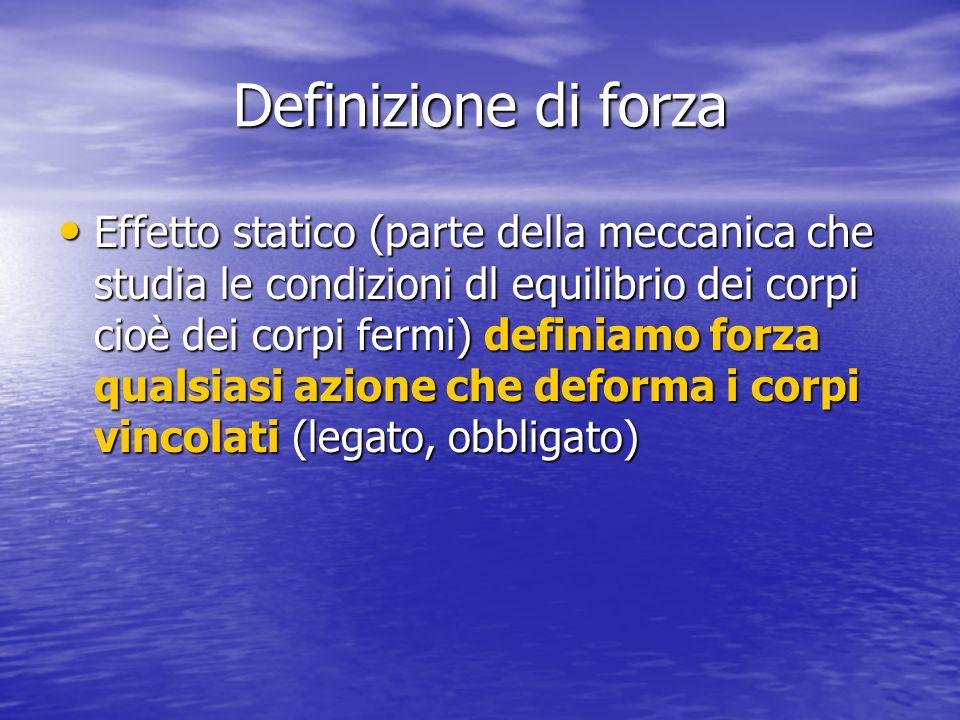 Definizione di forza