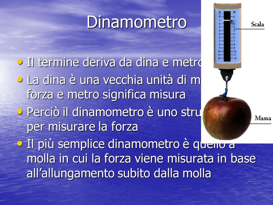 Dinamometro Il termine deriva da dina e metro