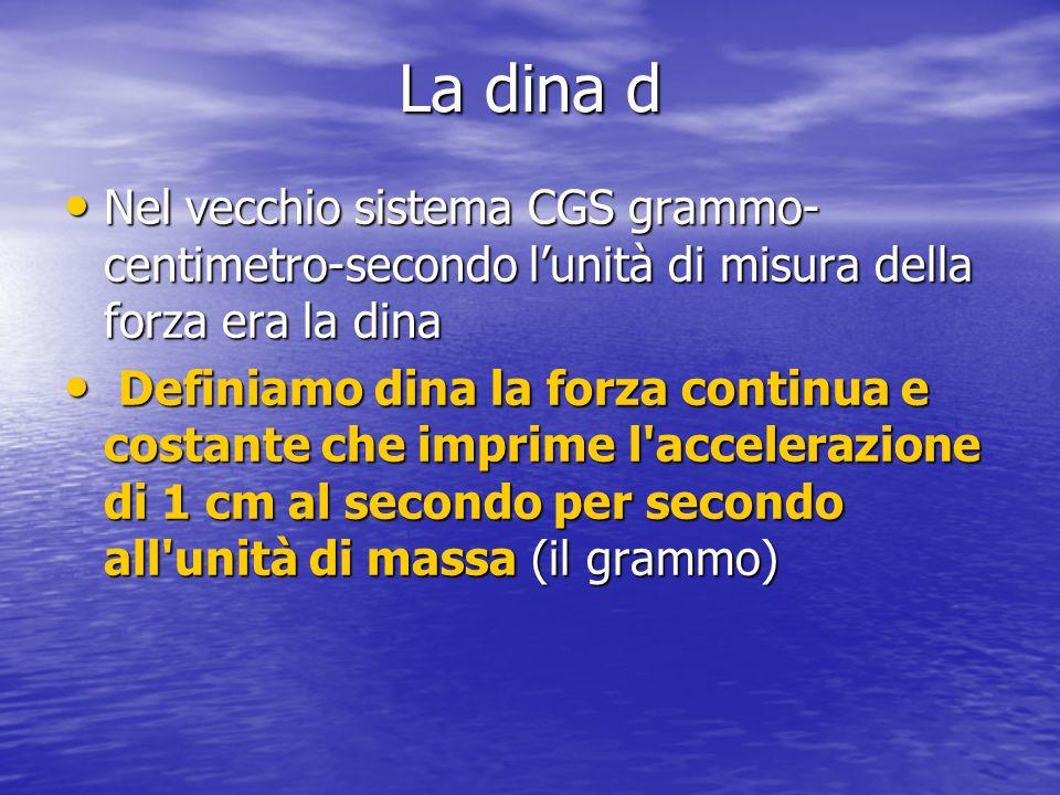 La dina d Nel vecchio sistema CGS grammo-centimetro-secondo l'unità di misura della forza era la dina.