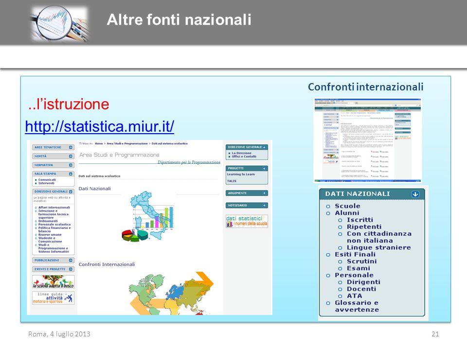 http://statistica.miur.it/ Altre fonti nazionali