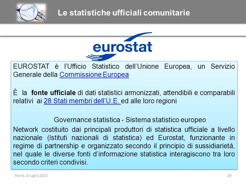 Governance statistica - Sistema statistico europeo