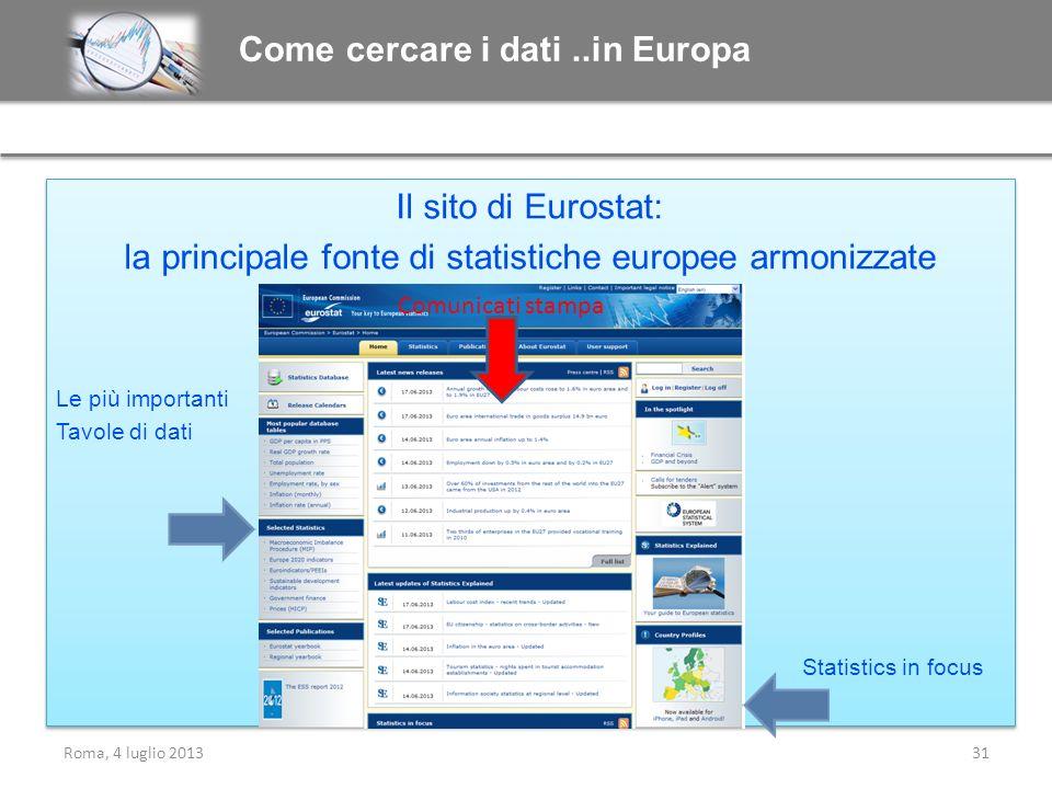 Come cercare i dati ..in Europa